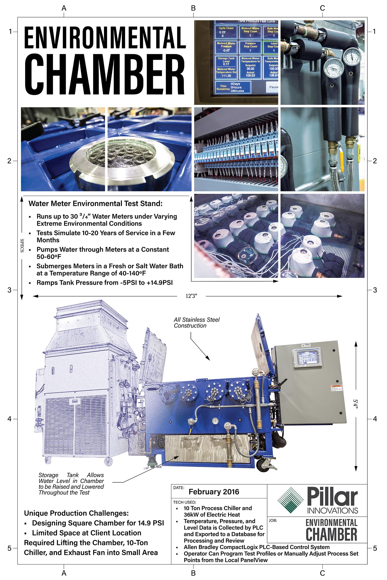 Machine Building Image