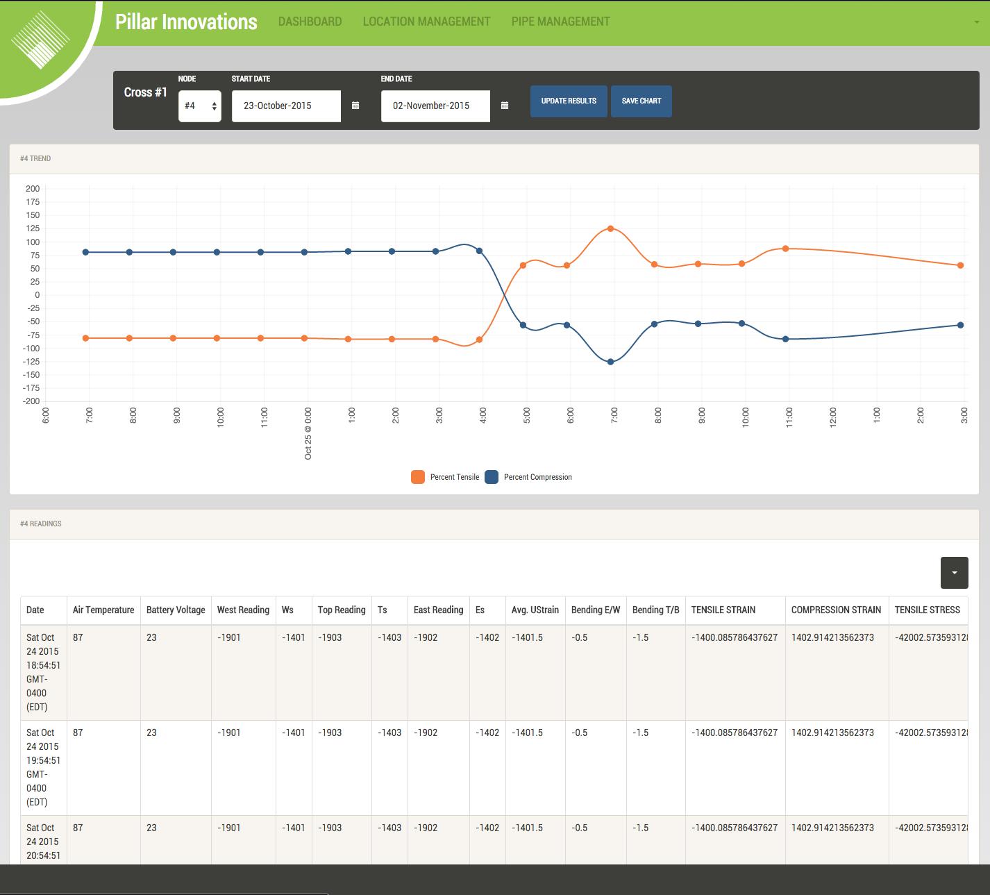 Strain Gauge Monitoring System Image